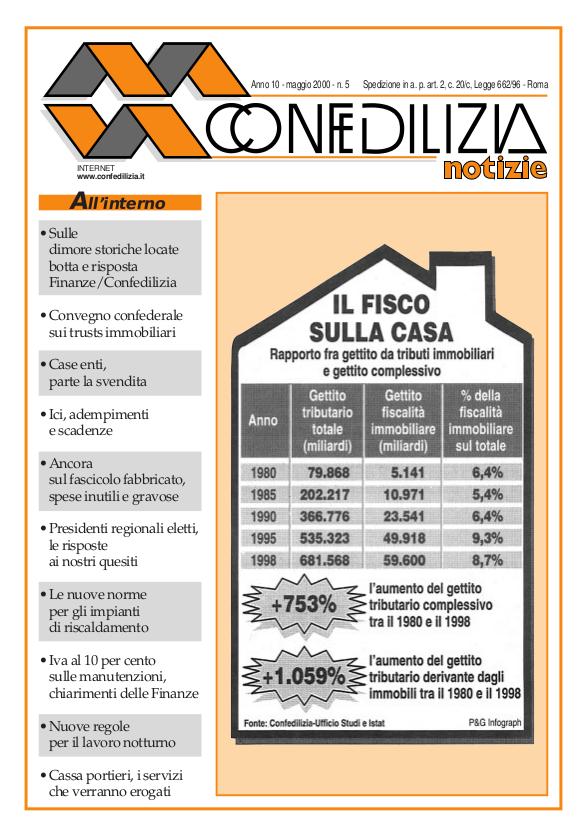 Confedilizia notizie – Maggio 2000