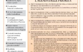 Confedilizia notizie – Giugno 2006