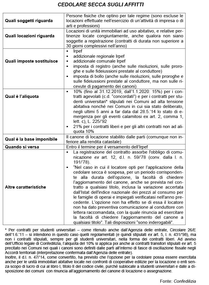 Schema cedolare secca 2014 2019 confedilizia for Contratto a cedolare secca