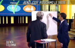 Canale 5 – 15.2.2018 – Quinta Colonna