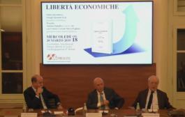 Libertà economiche – 20 marzo 2019