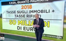La patrimoniale in Italia c'è già